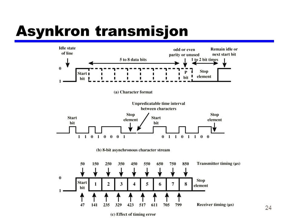 Asynkron transmisjon Forelesning nr 3, høsten 2001