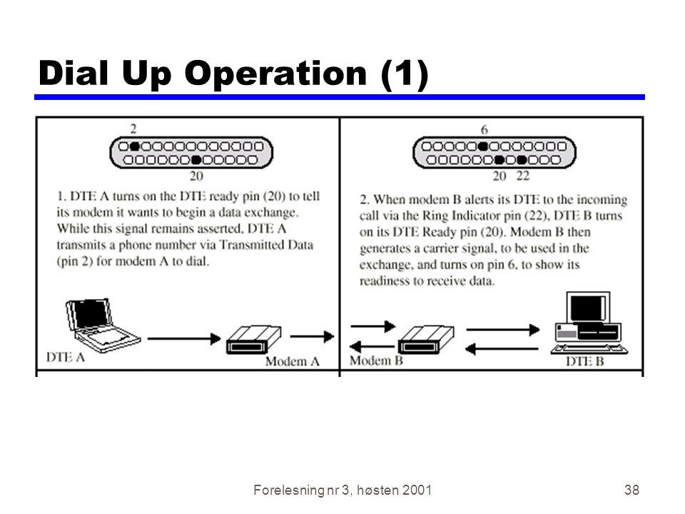 Dial Up Operation (1) Forelesning nr 3, høsten 2001