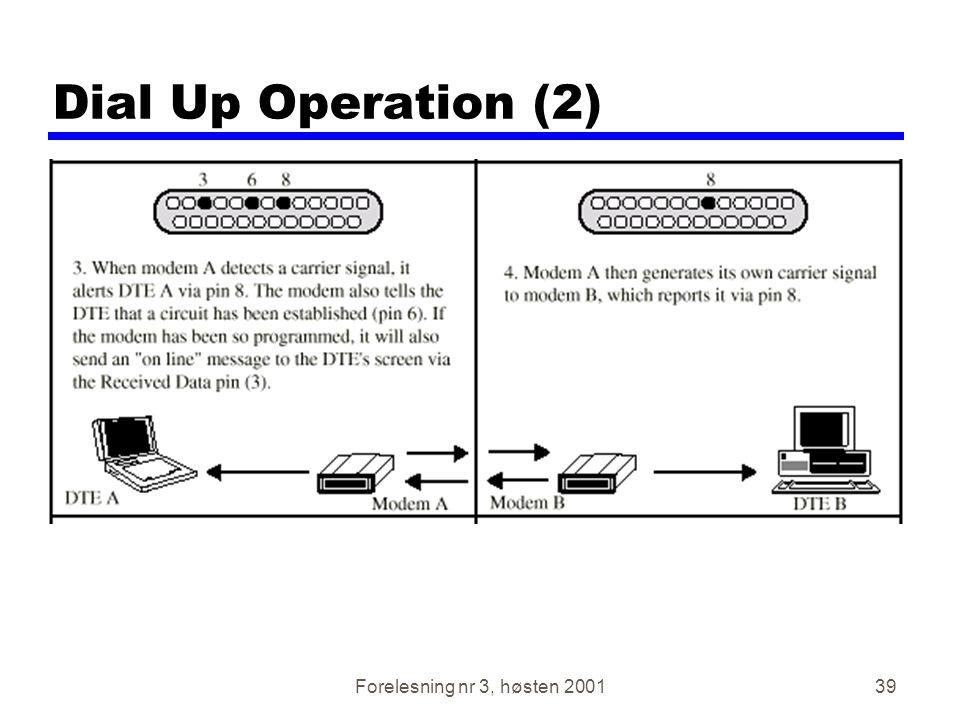 Dial Up Operation (2) Forelesning nr 3, høsten 2001