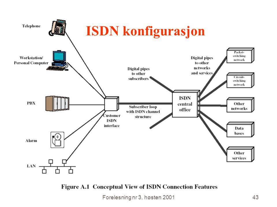 ISDN konfigurasjon Forelesning nr 3, høsten 2001