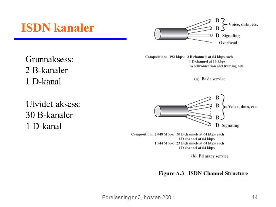 ISDN kanaler Grunnaksess: 2 B-kanaler 1 D-kanal Utvidet aksess: