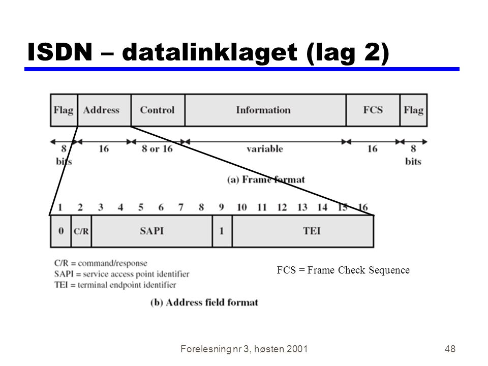 ISDN – datalinklaget (lag 2)