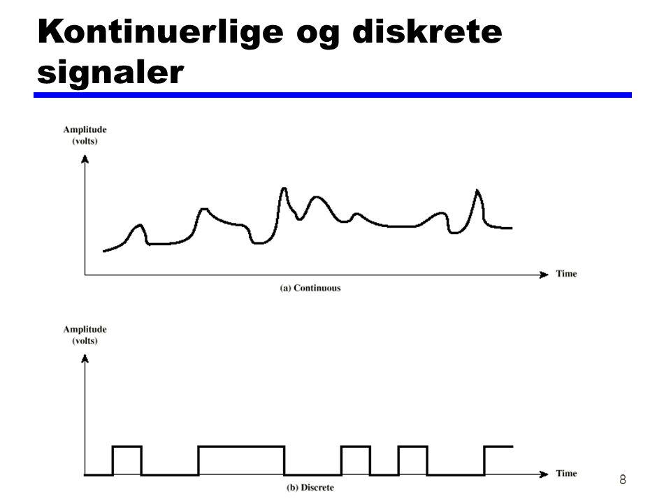 Kontinuerlige og diskrete signaler