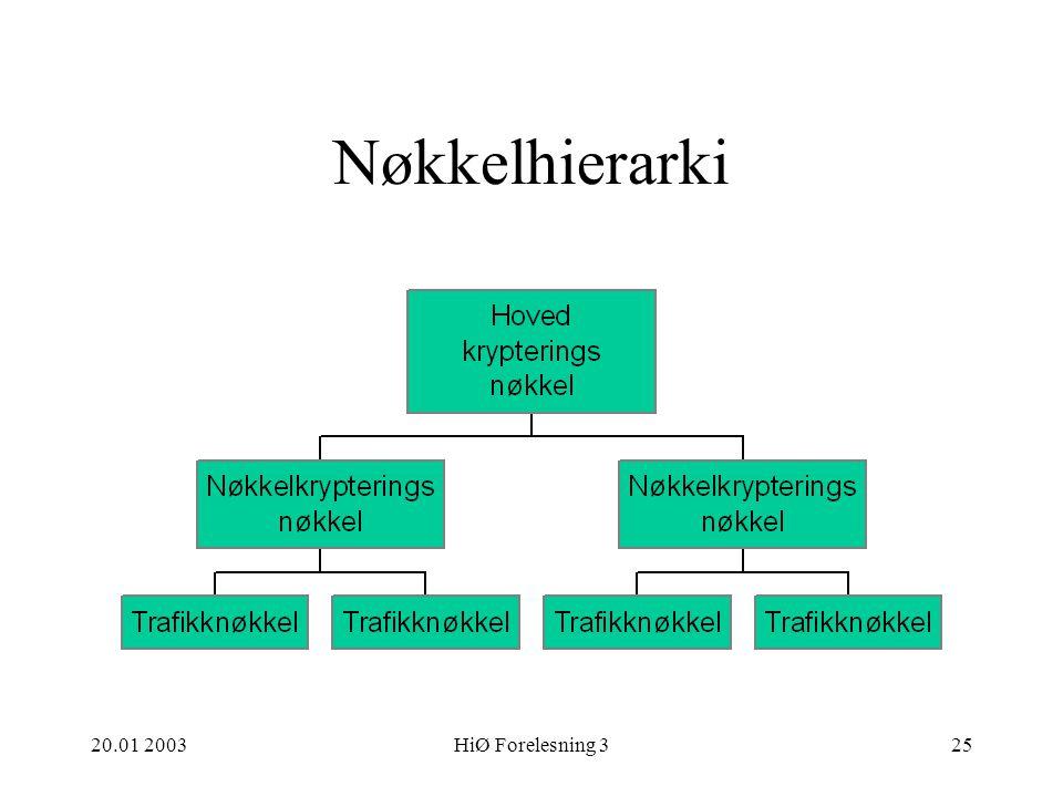 Nøkkelhierarki 20.01 2003 HiØ Forelesning 3 HiØ 20.01 2003