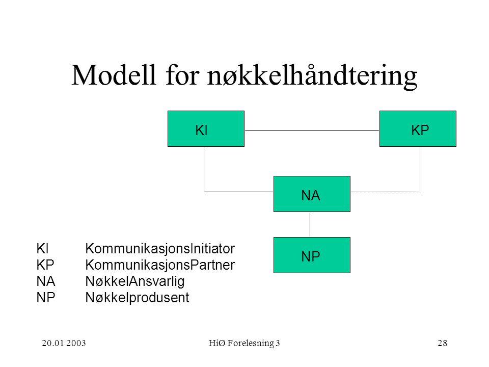 Modell for nøkkelhåndtering