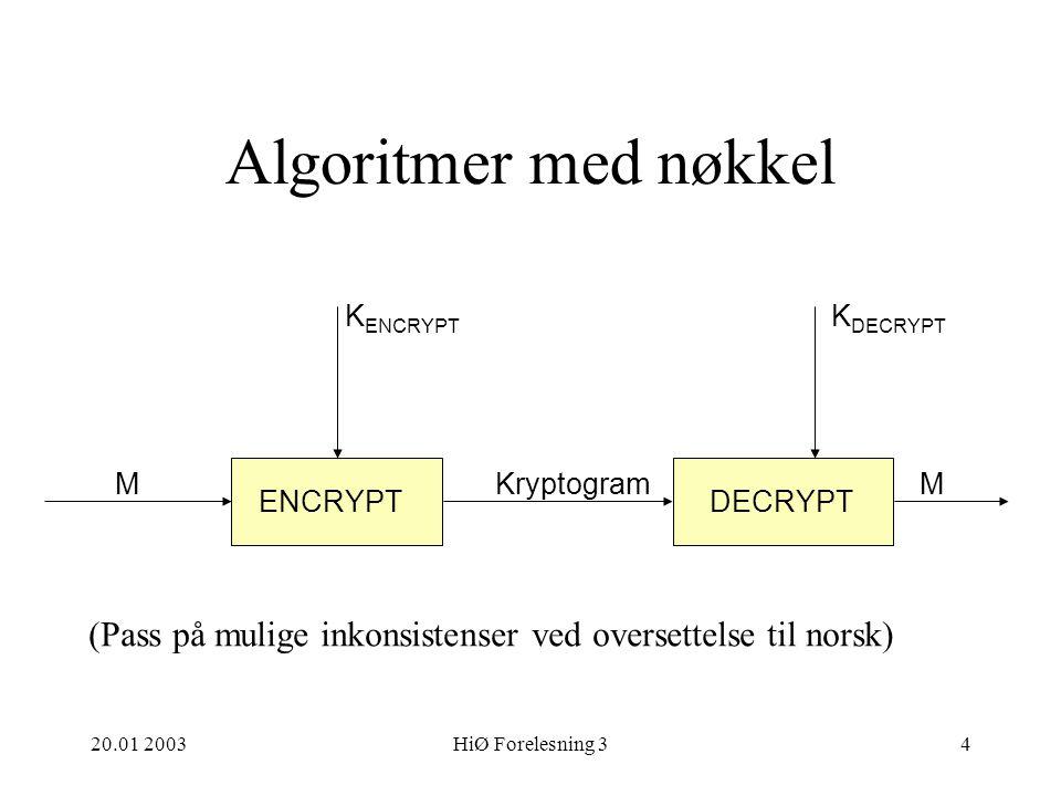 HiØ 20.01 2003. Algoritmer med nøkkel. KENCRYPT. KDECRYPT. M. Kryptogram. M. ENCRYPT. DECRYPT.