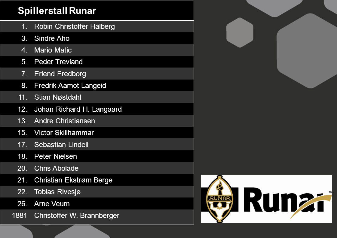 Spillerstall Runar 1. Robin Christoffer Halberg 3. Sindre Aho 4.