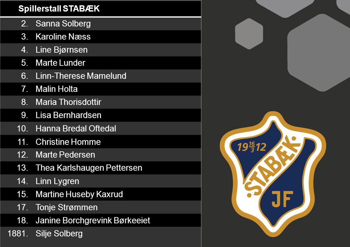 Spillerstall STABÆK 2. Sanna Solberg. 3. Karoline Næss. 4. Line Bjørnsen. 5. Marte Lunder. 6.