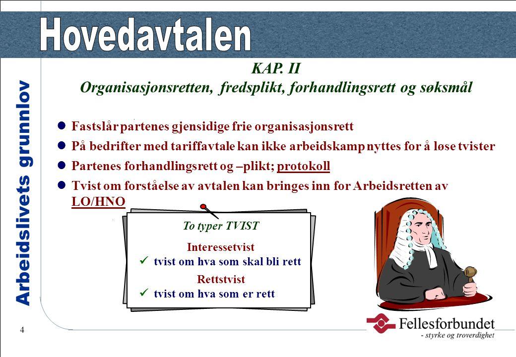 Organisasjonsretten, fredsplikt, forhandlingsrett og søksmål