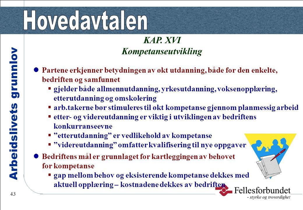 KAP. XVI Kompetanseutvikling