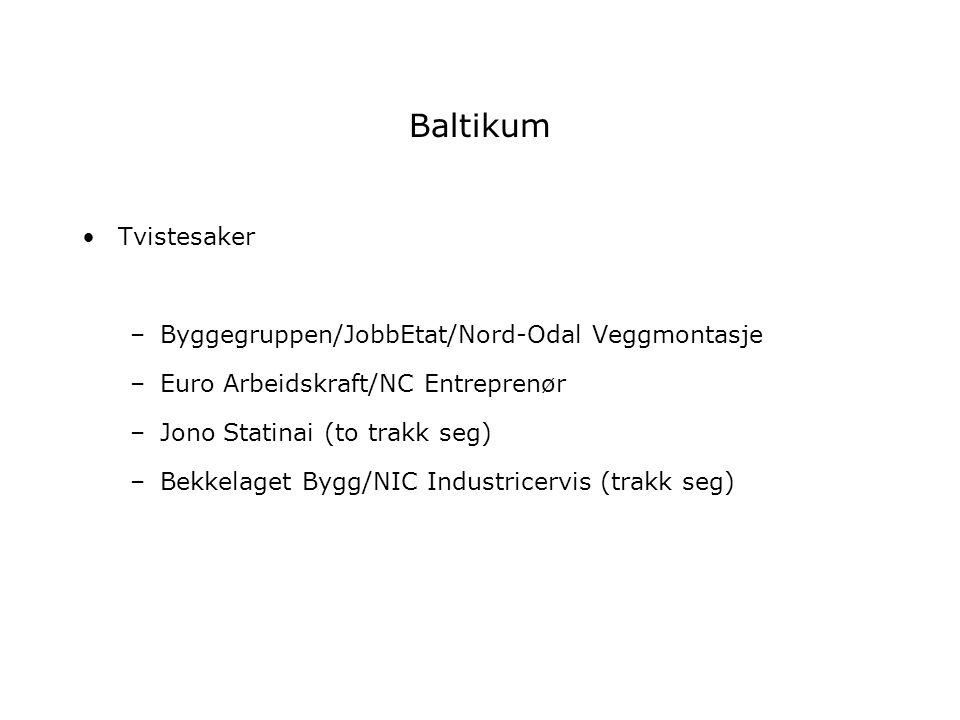 Baltikum Tvistesaker Byggegruppen/JobbEtat/Nord-Odal Veggmontasje