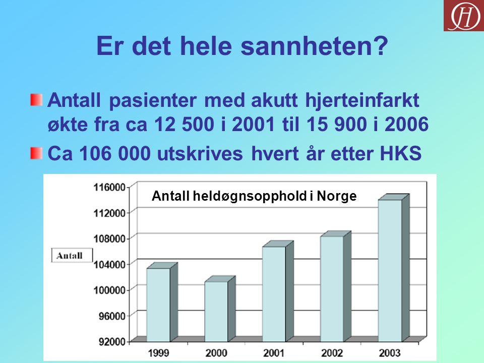 Er det hele sannheten Antall pasienter med akutt hjerteinfarkt økte fra ca 12 500 i 2001 til 15 900 i 2006.