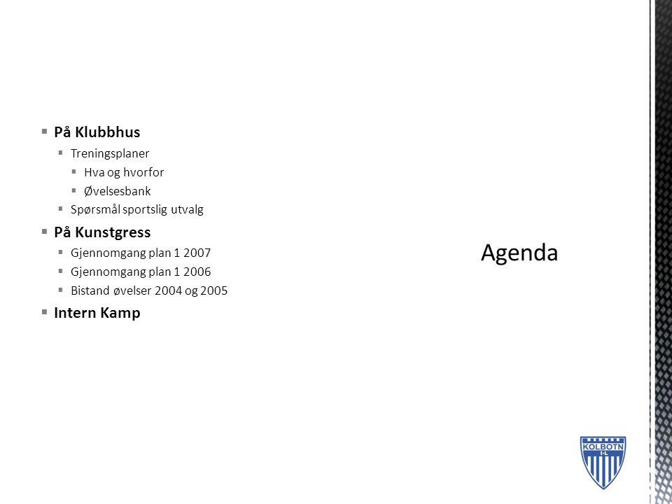 Agenda På Klubbhus På Kunstgress Intern Kamp Treningsplaner