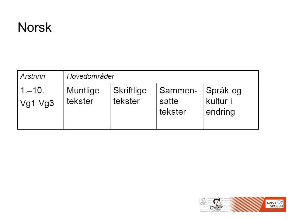 Norsk 1.–10. Vg1-Vg3 Muntlige tekster Skriftlige tekster