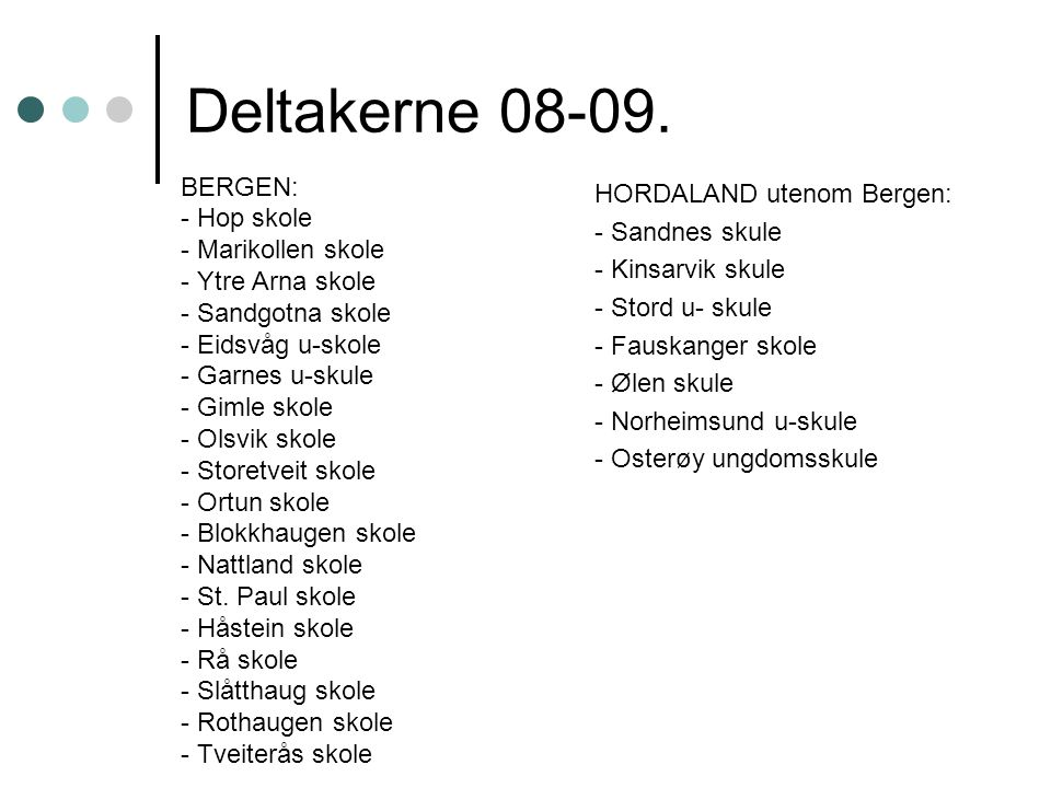 Deltakerne 08-09. HORDALAND utenom Bergen: - Sandnes skule