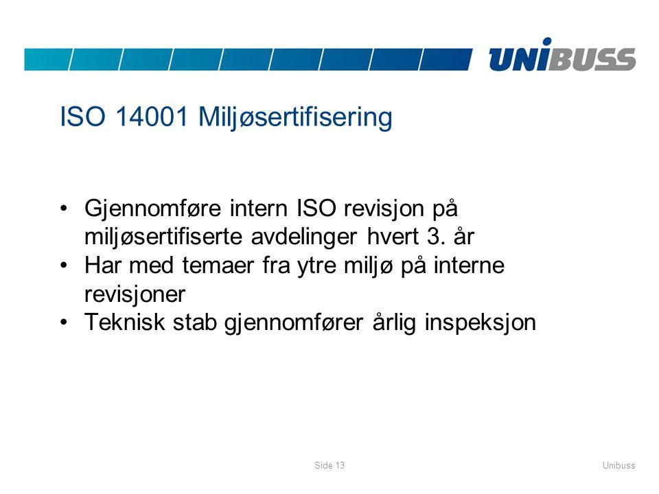 ISO 14001 Miljøsertifisering
