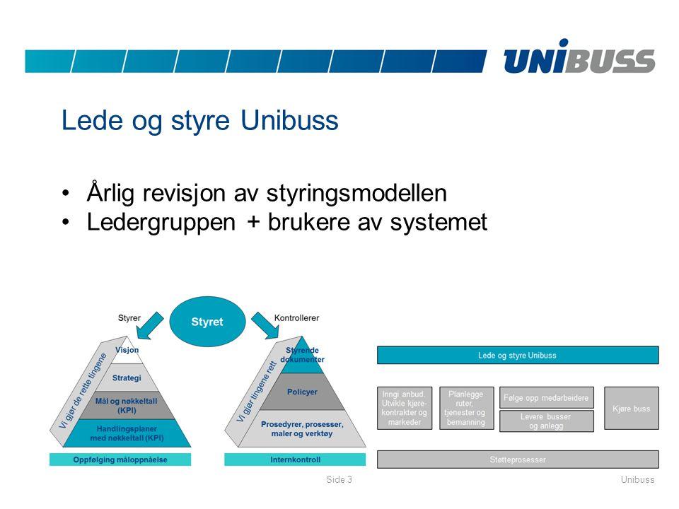 Lede og styre Unibuss Årlig revisjon av styringsmodellen