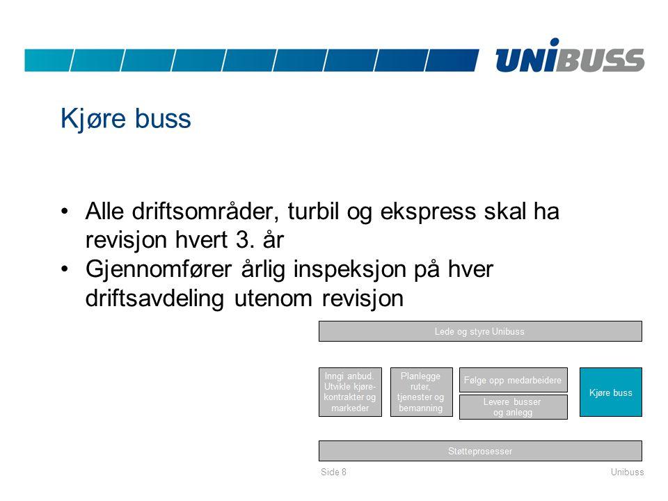 Kjøre buss Alle driftsområder, turbil og ekspress skal ha revisjon hvert 3. år. Gjennomfører årlig inspeksjon på hver driftsavdeling utenom revisjon.