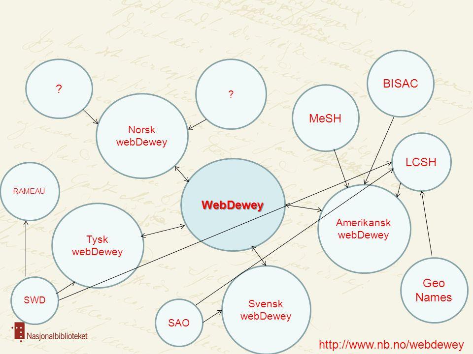 BISAC MeSH LCSH WebDewey Geo Names http://www.nb.no/webdewey Norsk