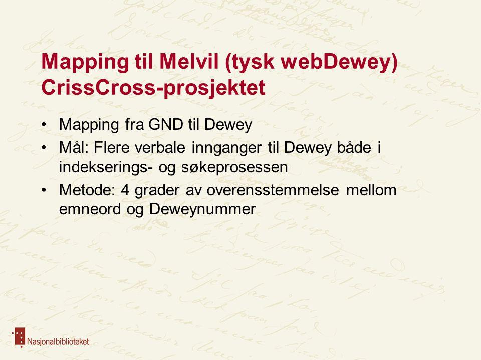 Mapping til Melvil (tysk webDewey) CrissCross-prosjektet