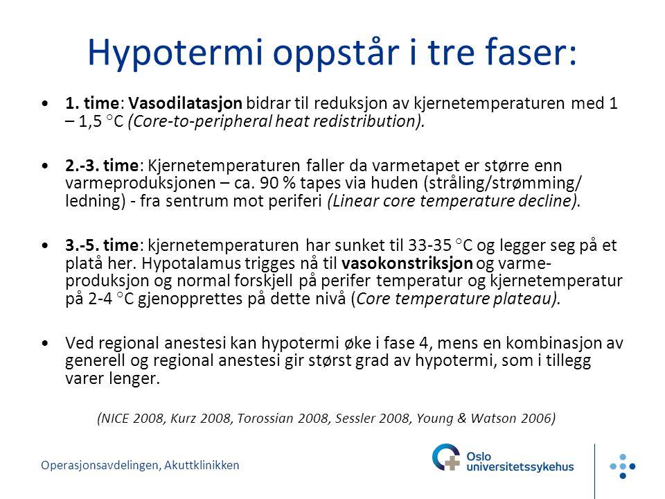 Hypotermi oppstår i tre faser: