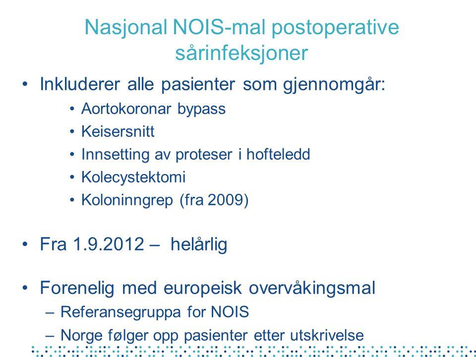 Nasjonal NOIS-mal postoperative sårinfeksjoner