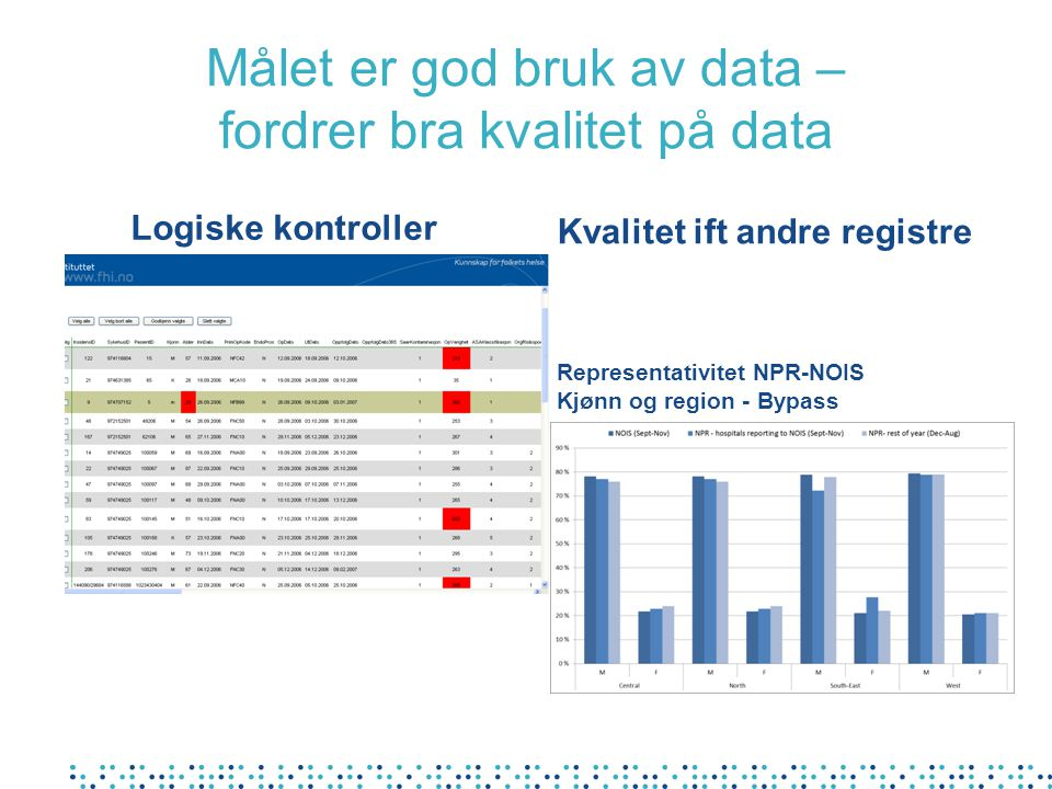 Målet er god bruk av data – fordrer bra kvalitet på data