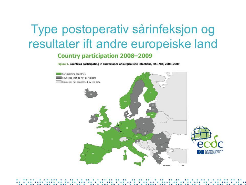 Type postoperativ sårinfeksjon og resultater ift andre europeiske land