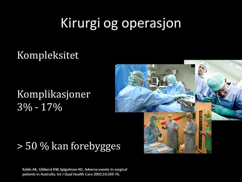 Kirurgi og operasjon Kompleksitet Komplikasjoner 3% - 17%