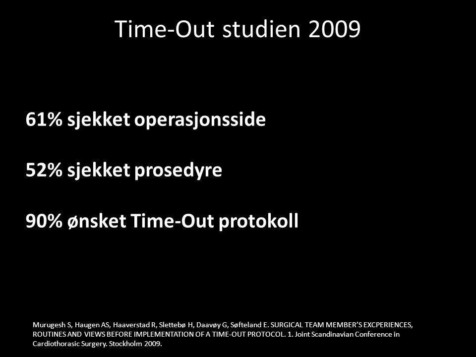 Time-Out studien 2009 61% sjekket operasjonsside 52% sjekket prosedyre
