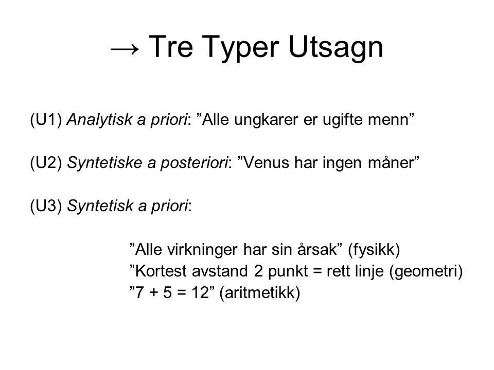 → Tre Typer Utsagn (U1) Analytisk a priori: Alle ungkarer er ugifte menn (U2) Syntetiske a posteriori: Venus har ingen måner