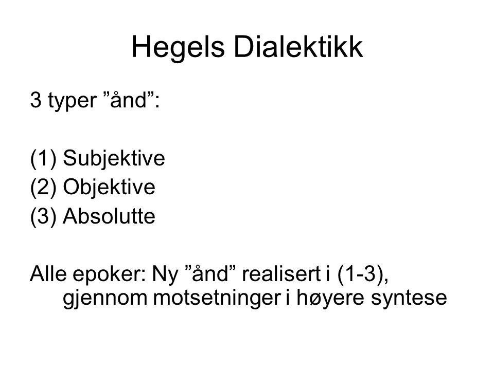 Hegels Dialektikk 3 typer ånd : Subjektive Objektive Absolutte