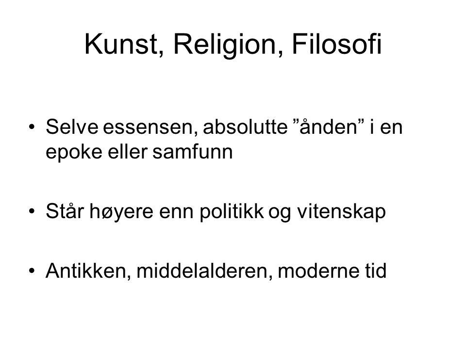 Kunst, Religion, Filosofi