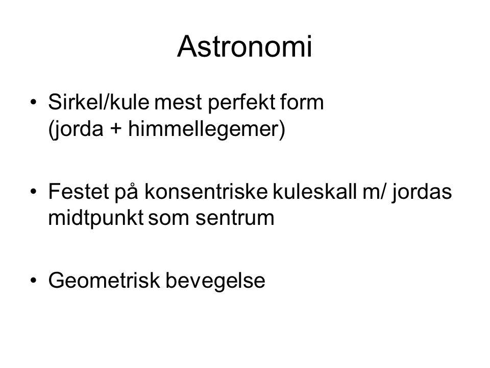Astronomi Sirkel/kule mest perfekt form (jorda + himmellegemer)