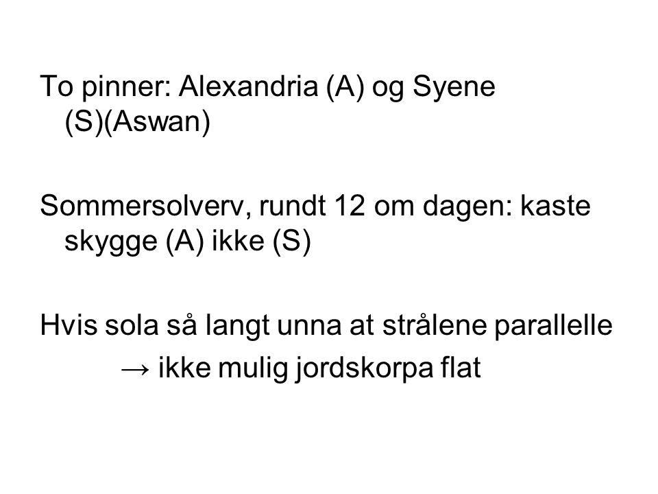 To pinner: Alexandria (A) og Syene (S)(Aswan)