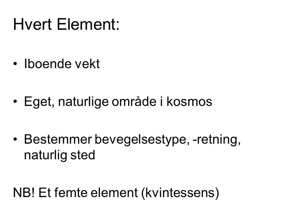 Hvert Element: Iboende vekt Eget, naturlige område i kosmos