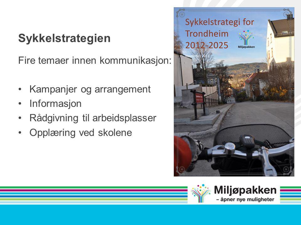 Sykkelstrategien Fire temaer innen kommunikasjon: