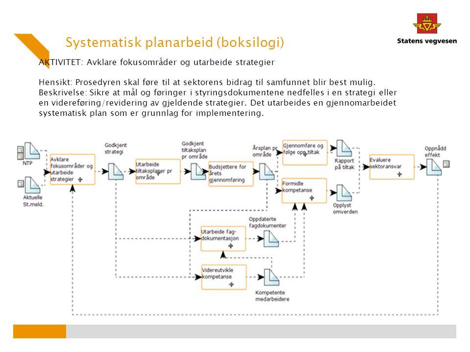 Systematisk planarbeid (boksilogi)