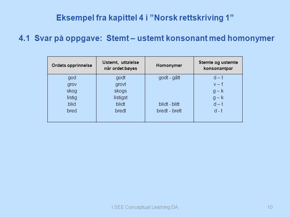 Eksempel fra kapittel 4 i Norsk rettskriving 1