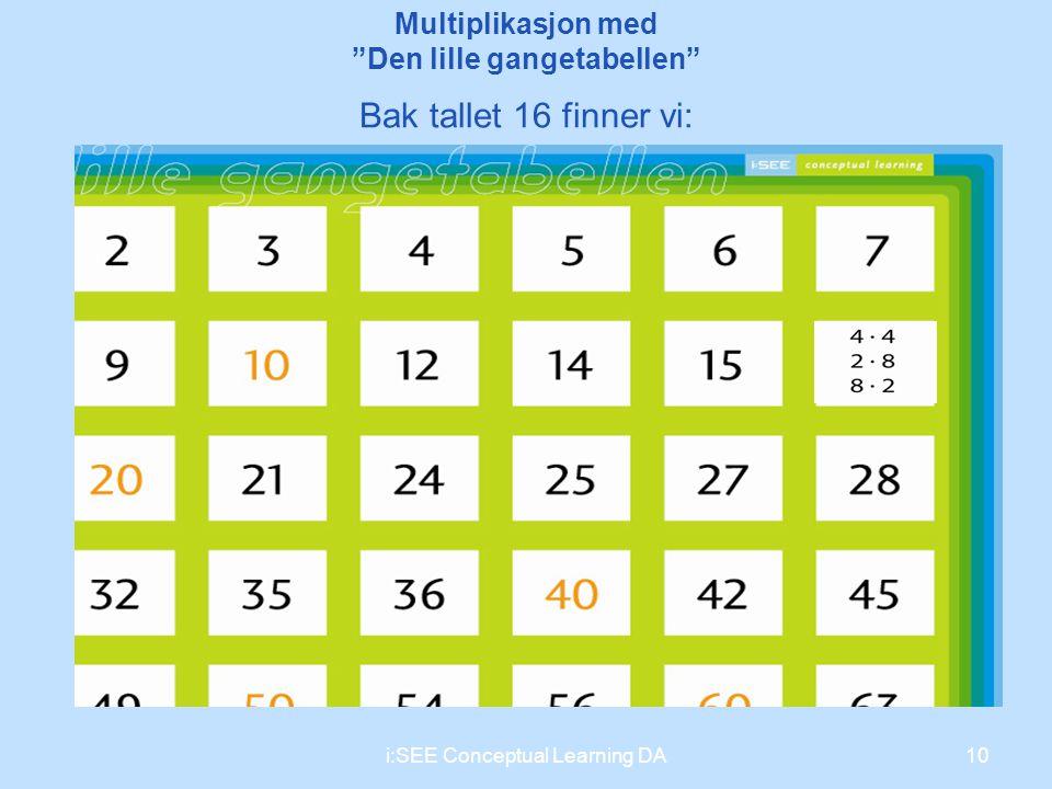 Multiplikasjon med Den lille gangetabellen