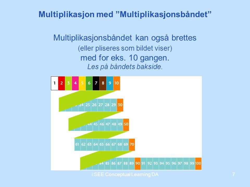 Multiplikasjon med Multiplikasjonsbåndet