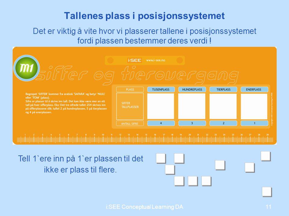 Tallenes plass i posisjonssystemet