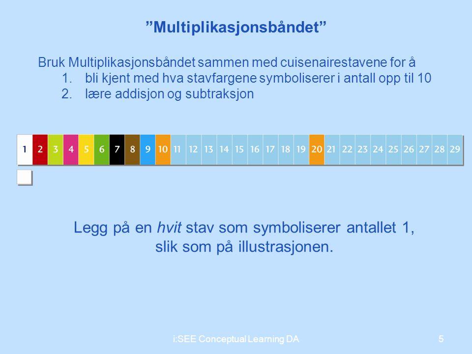 Multiplikasjonsbåndet