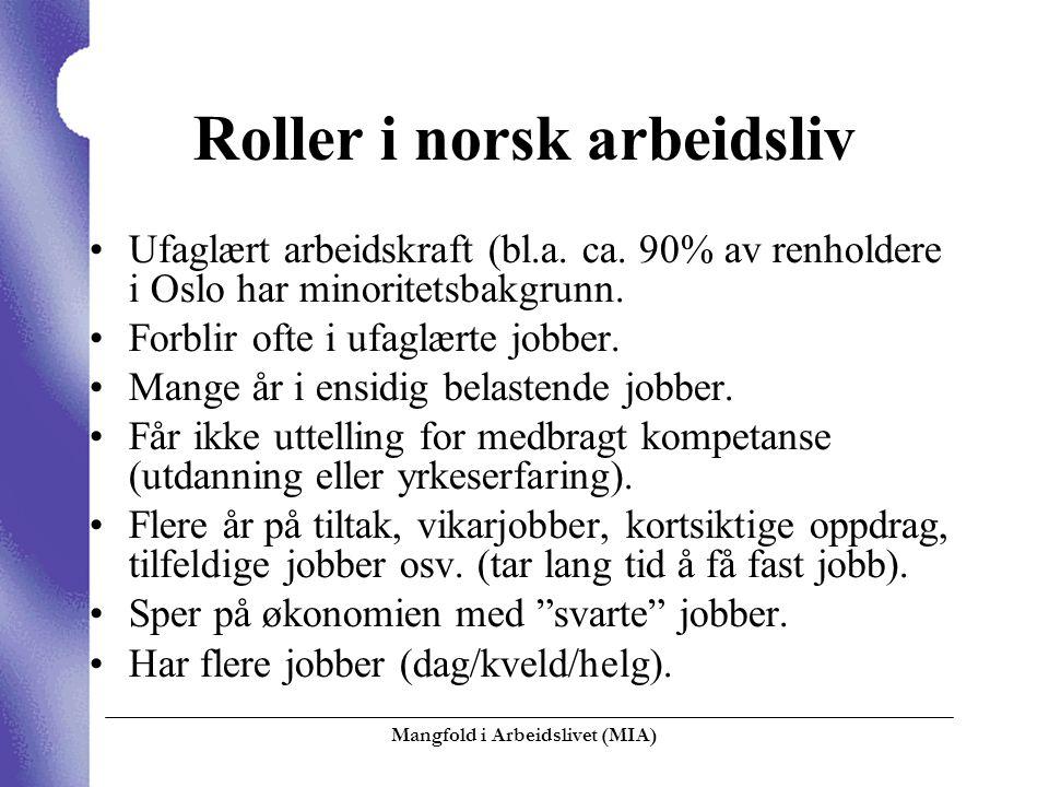 Roller i norsk arbeidsliv
