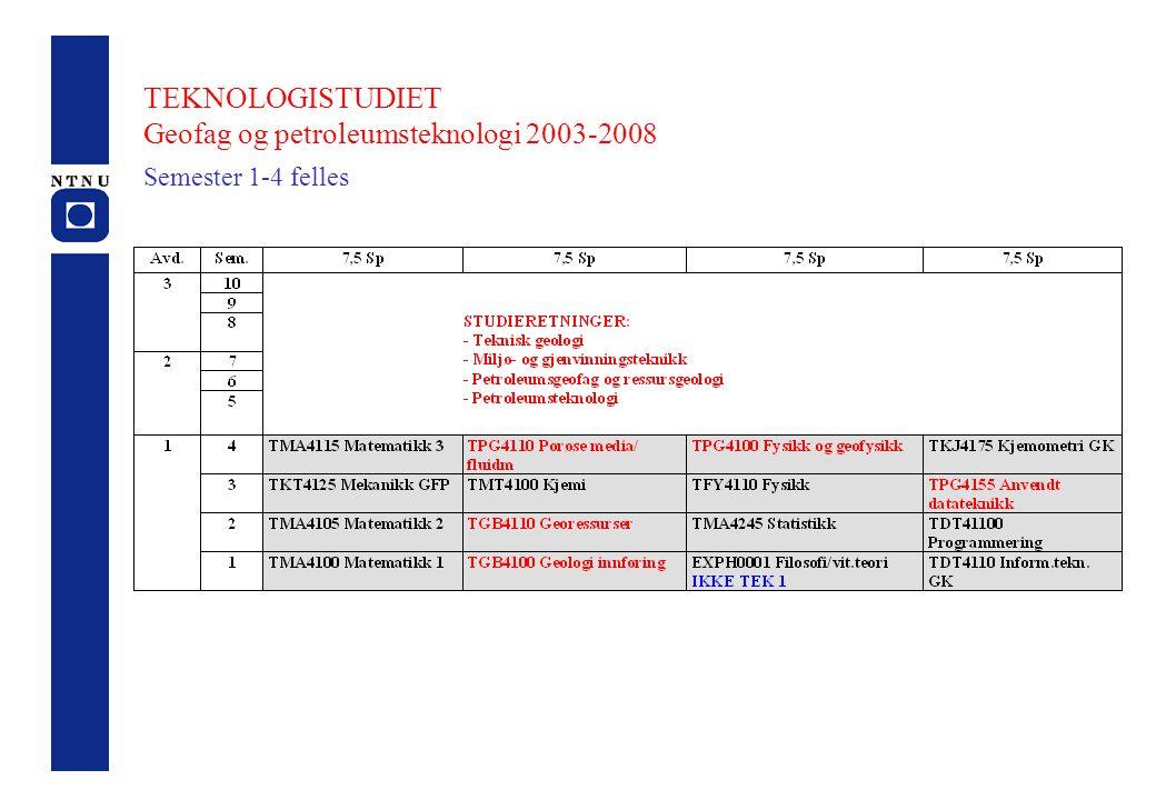 Geofag og petroleumsteknologi 2003-2008