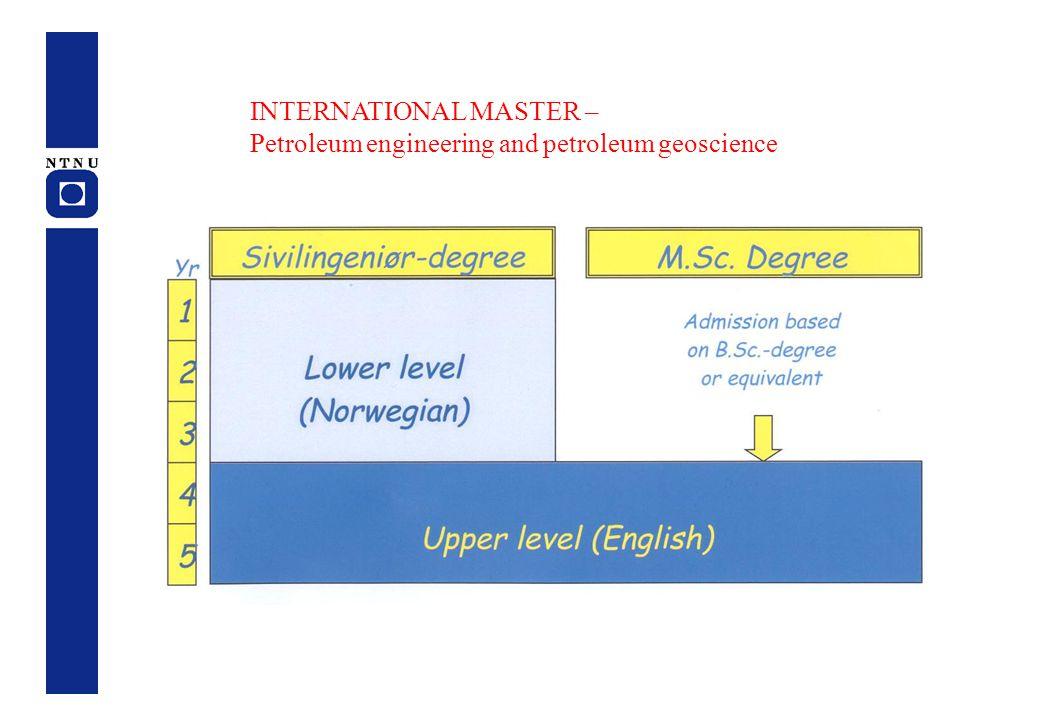 INTERNATIONAL MASTER –