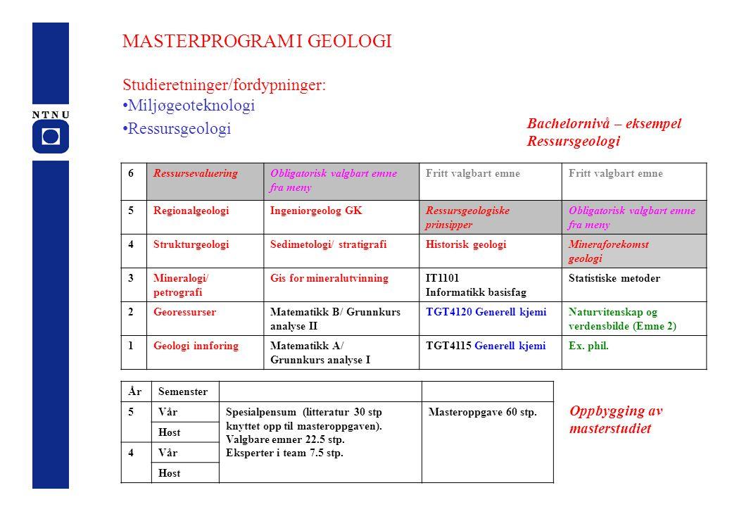 MASTERPROGRAM I GEOLOGI