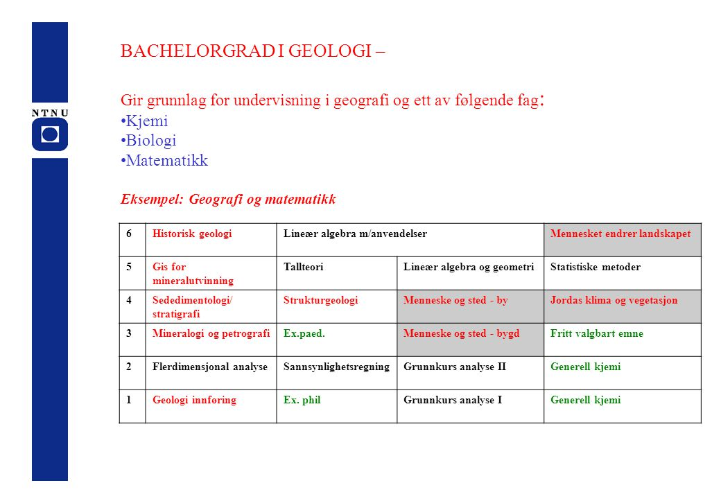 BACHELORGRAD I GEOLOGI –
