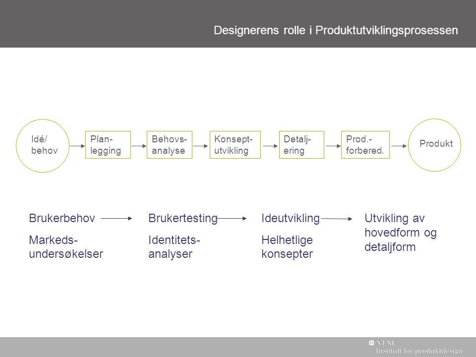 Designerens rolle i Produktutviklingsprosessen