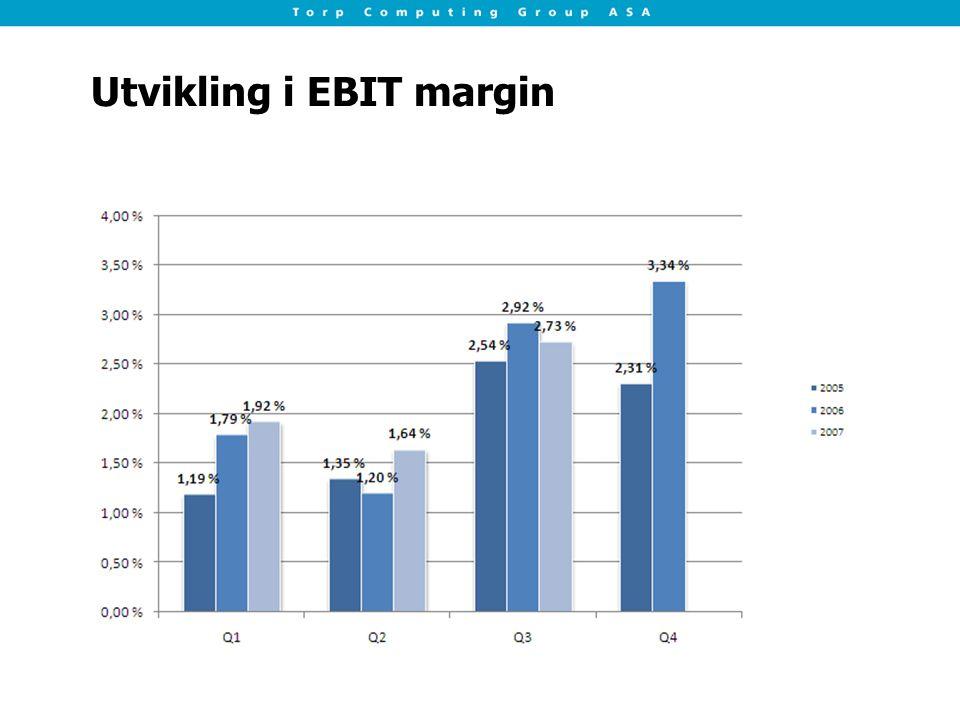 Utvikling i EBIT margin